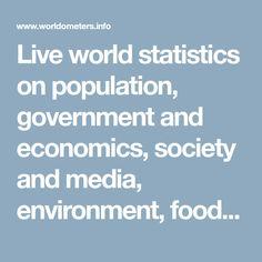 Live world statistics. World Population, Human Development Report, Interesting Statistics, Interesting Facts, International Energy Agency, World Oil, United Nations Environment Programme, World Food Programme
