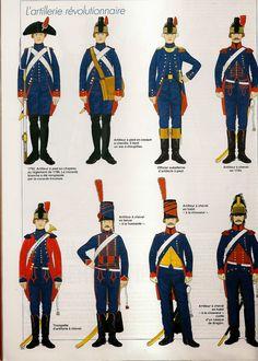 Artiglieria francese durante la rivoluzione