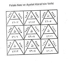 رأس العلوم الروحانية Allah Islam, Islam Quran, Evil Eye Quotes, Black Magic Book, Islamic Dua, Sufi, Constellations, Spirituality, Mosques