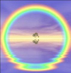 ^Reflection causes circular rainbow