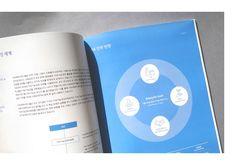 2016 Amorepacific Group Annual Report/2016 아모레퍼시픽 애뉴얼 on Behance