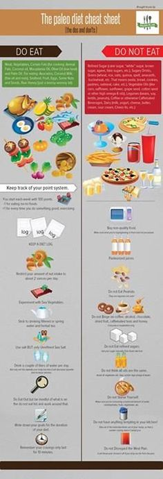The paleo diet cheat sheet----If you do Crossfit I suggest this, or just a good healthy diet if your trying to change yours :]
