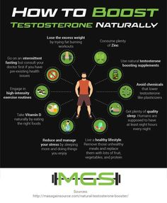 Raise your testosterone levels naturally with the best testosterone booster with no side effects. Testosterone Boosting Foods, Low Testosterone Symptoms, Natural Testosterone, Testosterone Booster, Testosterone Levels, Health And Nutrition, Health And Wellness, Health Fitness, Fitness Hacks