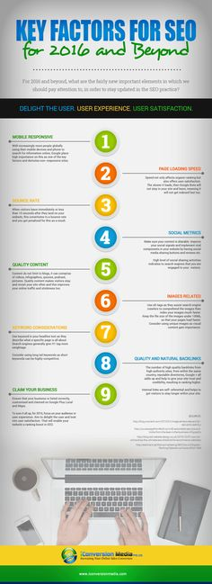 Key Factors for SEO for 2016 and Beyond |  iConversion Media #SEOKeywords