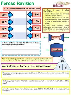 This resource is a GCSE Physics, forces revision workbook that will help enable students to revise this topic and has been written to cover all of the key . Science Words, Science Quotes, Science Facts, Physical Science, Science Lessons, Science Projects, Teaching Resources, Science Resources, Science Activities