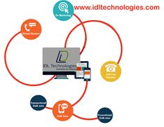 Software company in kanpur Promotion, Software, Technology, Marketing, Tech, Tecnologia, Engineering