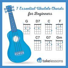 Image result for easy ukulele songs for beginners