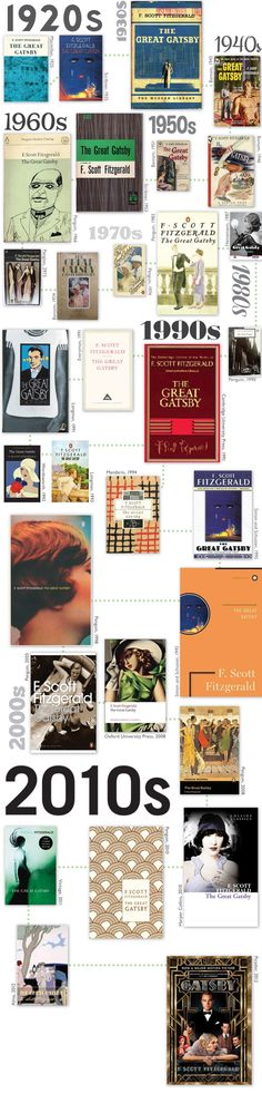 Great Gatsby covers