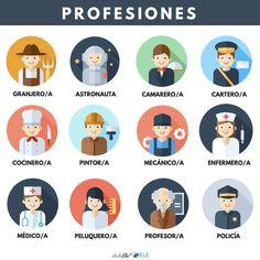 Posteres Vocabulario Clase De Ele Profesiones Clase De Ele Spanish Jobs Oficios Y Profesiones Oficios Y Profeciones Aula De Espanol