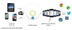 Wifi gratis a los clientes a cambio de que vean las promociones. Buena idea no?
