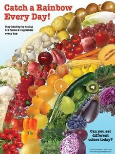 LIST OF COLORFUL FRUITS AND VEGETABLES WITH THEIR HEALTH BENEFITS