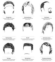 2011 quarterback haircuts