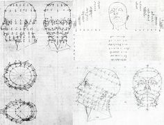 Elevations and Horizontal Outlines of the Human Head | Piero della Francesca