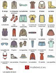 Resultado De Imagen De Vocabulario Las Ropas Y Los Complementos Diario En Espanol Vocabulario Aprender Espanol