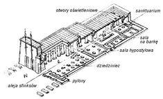 świątynia amona w karnaku rzut - Szukaj w Google