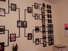 Alona Tester - Family Tree Wall