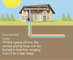 Geothermal Heat Pump Open Loop