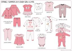 A collection of personal design development and range planning work for layette newborn baby, shape, print & graphic design.