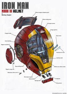 Ironman helmet concept