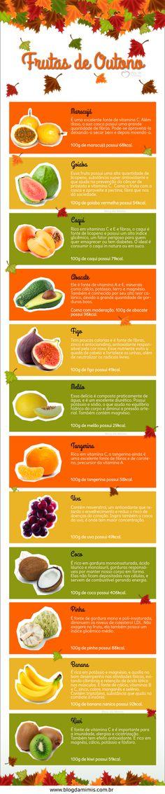 Frutas-de-outono-blog-da-mimis-michelle-franzoni-post Mais