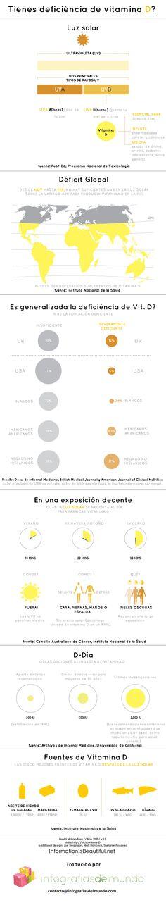 ¿Tienes deficiencia de vitamina D? #infografia