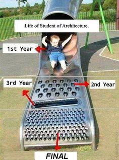 Life as an Architecture Student..this is so freaking true!! :D