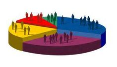 There are 4 different types of market segmentation and all of them vary in their implementation. A manager can use any one of the four types of segmentation. Email Marketing Lists, Internet Marketing, Philippe De Villiers, Sample Survey, Market Segmentation, Secondary Source, Quantitative Research, Election Results, Prague