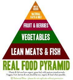 This is Diane Sanfilippo from Balanced Bite's version of the Real Food Pyramid: it totally applies here, too.