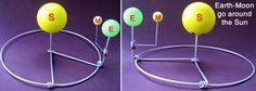 RBI: how to do Sun-Earth-Moon Model (simple,easy,creative) Solar System Science Project, Solar System Projects For Kids, Science Projects, School Projects, School Hacks, Science Models, Science Toys, Science Fair, Earth Science