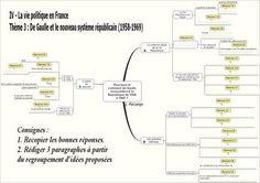 De Philosophie Com Dissertation Etude Tableau Edvard Munch Cri 1191 ...