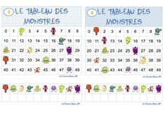 Atelier Theme, Wordpress, Page 3, Periodic Table, Bullet Journal, Carole, Activities, Nursery School, Calculus