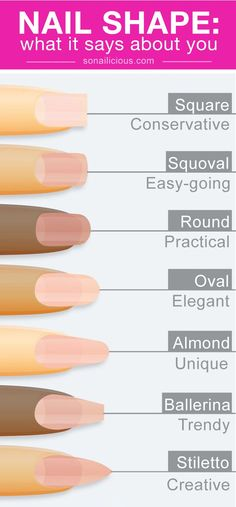 What your nail shape says about you! Click through to find out more.