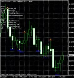 Hector deville - learn forex live - home study power course 2009