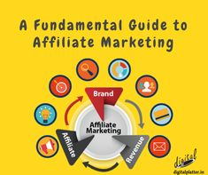 Affiliate marketing program by the digital marketing agency in Nagpur is designed with precision and efficiency. Mail Marketing, Digital Marketing Services, Content Marketing, Affiliate Marketing, Internet Marketing, Online Marketing, Social Media Marketing, Marketing Program, Star Network