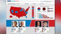 Facebook & social media sites mixing #political propaganda