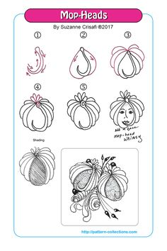 Mop-Heads-by-Suzanne-Crisafi.png 800×1,200 pixels