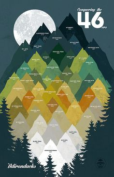 Do you hike? Climb? Enjoy tall rocks? Maybe you enjoy the Adirondacks and all 46 of their beautiful peaks. Well do we have a treat for you! These Conquering the 46 posters! Order one now so you can look up at the wall and be reminded of how awesome at mountain climbing you are! #adirondack #ny #newyork #print #poster #46er #hike #climb #graphic #art #design #etsy #daydreamhuntercreations