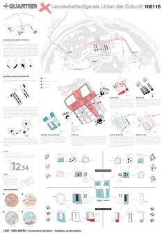 Gewinner Städtebau und Architektur