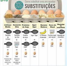 Substituindo o ovo!
