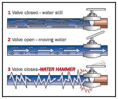 Fix-It Friday: How To Quiet Pipes That Shake, Rattle Or Roar