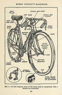 1936 Every Cyclist's Handbook