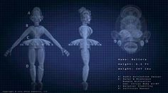 Design with the Ballora in FNaF Sister Location