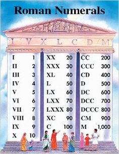 Roman Numeral Conversion Chart  For The Children