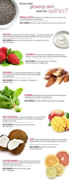 Reminder list of healthy food