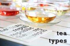 http://ttr.com.my/tea-types/ Types of Tea