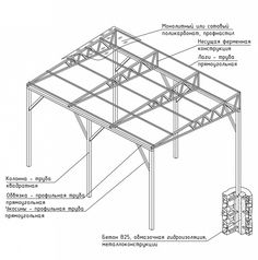 House Construction Plan, Steel Frame Construction, Steel Trusses, Roof Trusses, Truss Structure, Steel Structure, Metal Beam, Metal Roof, Roof Truss Design