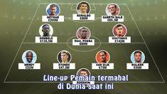 Line up Para Pemain Termahal di Dunia