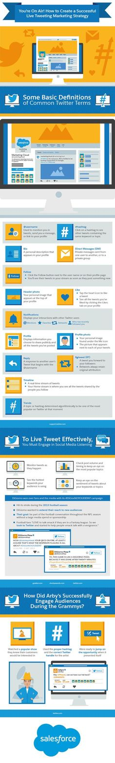 How to Create a Successful Live Tweeting Marketing Strategy [Infographic]   Social Media Today