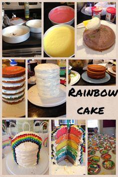 Rainbow cake process