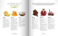 Ayurvedic Diet - The 6 Tastes - Learn more: http://www.foodpyramid.com/diets/ayurvedic-diet/ #ayurveda